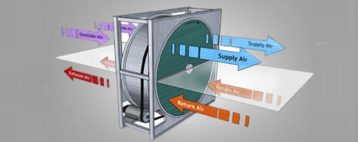 Energy Heat Recovery Wheel : Energy recovery vent wheel